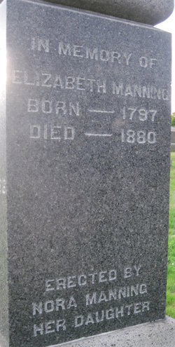 Elizabeth Manning