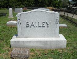 "Eunia ""Una"" <I>Hunter</I> Bailey"