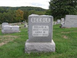 """Rollin Ankney """"Rawl"""" Beegle"""