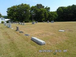 Batts Cemetery