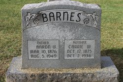 Carrie W <I>Tucker</I> Barnes