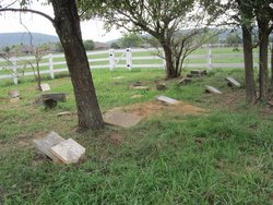 Pettigrew Cemetery