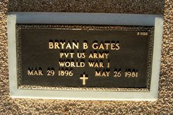 Bryan Boon Gates