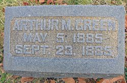 Arthur M. Green
