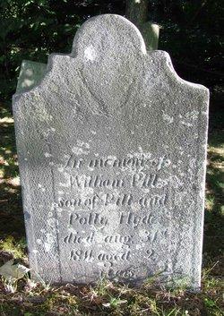 William Pitt Hyde
