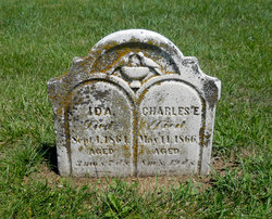 Charles E Borchers