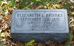 Elizabeth L <I>Donahue</I> Brooks