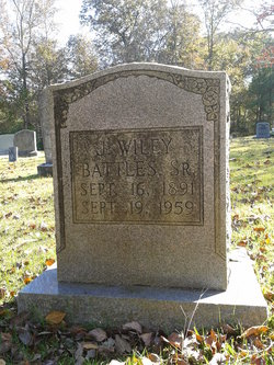James Wiley Battles