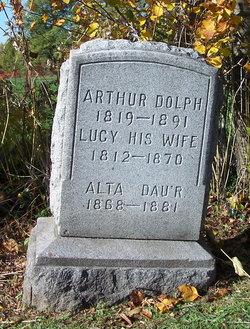 Arthur Dolph
