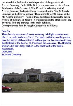 Mount Alverno Cemetery (Defunct)