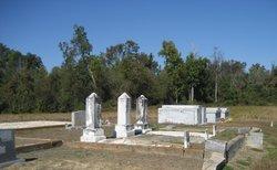 Batten Family Cemetery