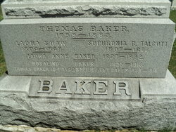 Laura <I>Shaw</I> Baker