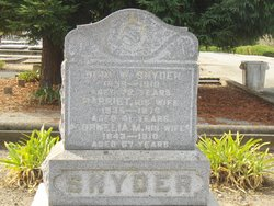 John W Snyder