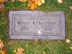 Willis Washington Whitney