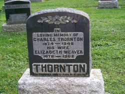 Charles Thornton
