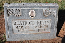 Beatrice Kelly