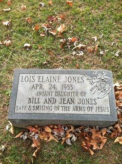 Lois Elaine Jones