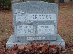 Oscar S. Groves
