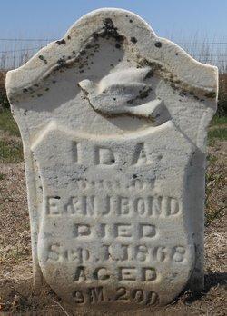 Ida Bond