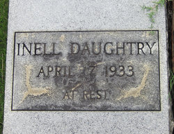 Inell Daughtry