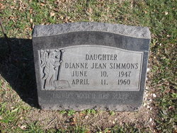 Dianne Jean Simmons