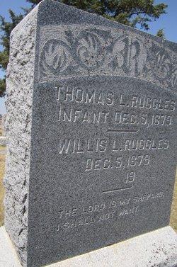 Willis L. Ruggles