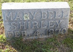 Mary Bell Price <I>Carr</I> Shirley
