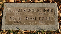William Manning Doud