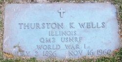 Thurston Koehler Wells