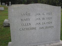 Annie Manion