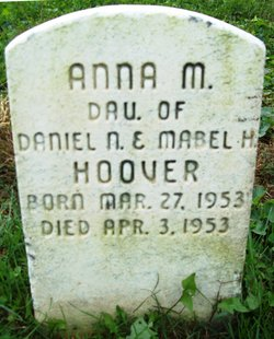 Anna M Hoover