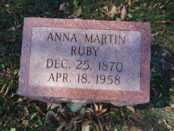 Anna Martin Ruby