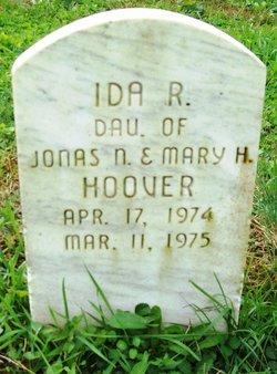 Ida R Hoover