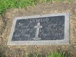 Vito Gioiello