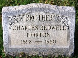 Charles Bedwell Horton