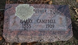 Harry Campbell