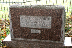 Bettie <I>Howell</I> Ford