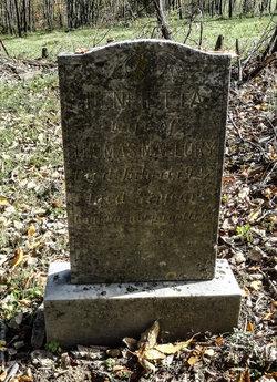 Henrietta Mallory