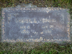Chester R Voorhies