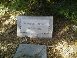 Minnie <I>Hill</I> Bryant