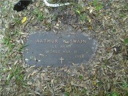 Arthur Wellington Swain