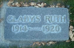 Gladys Ruth Kindler