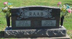 Ralph Raab