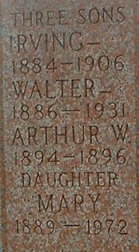 Arthur W Warnica
