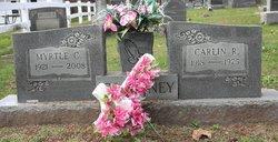 Carlin R. Courtney