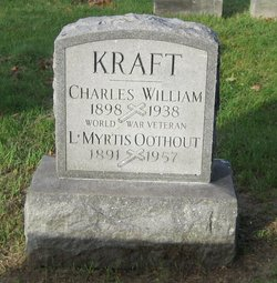 Charles William Kraft