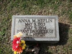 Anna M. Heflin