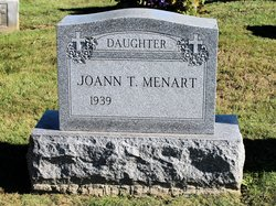 Joann T Menart