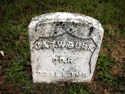James W Burk