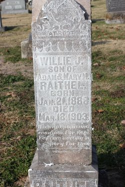 Willie J. Raithel